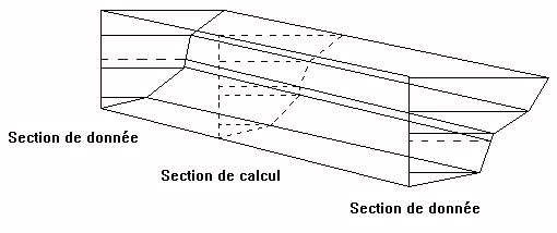 Vue 3D interpolation section de calcul